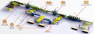 China Automatic Wood Cutting Twin Vertical Band Saw Sawmill Equipment Production Line distributor